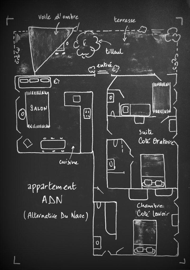 Plan ADN